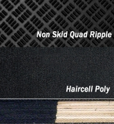 Weather Resistant Option: A 2 step CP10 primer/ sealer aggregate is applied to the edges of our poly or quad surfaces prior to positioning in the aluminum frame.